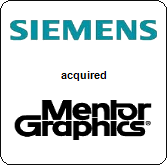 Siemens AG,  acquired Mentor Graphics Corporation