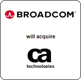 Broadcom Limited,  acquired CA Technologies, Inc.