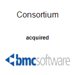 A Consortium of 4 Buyers will acquire BMC Software, Inc.
