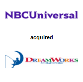NBCUniversal, LLC.,  will acquire DreamWorks Animation LLC