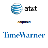 AT&T,  acquired Time Warner, Inc.